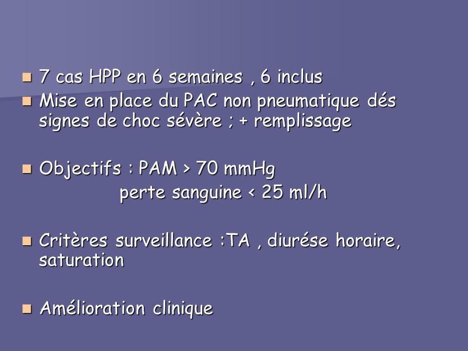 7 cas HPP en 6 semaines , 6 inclus
