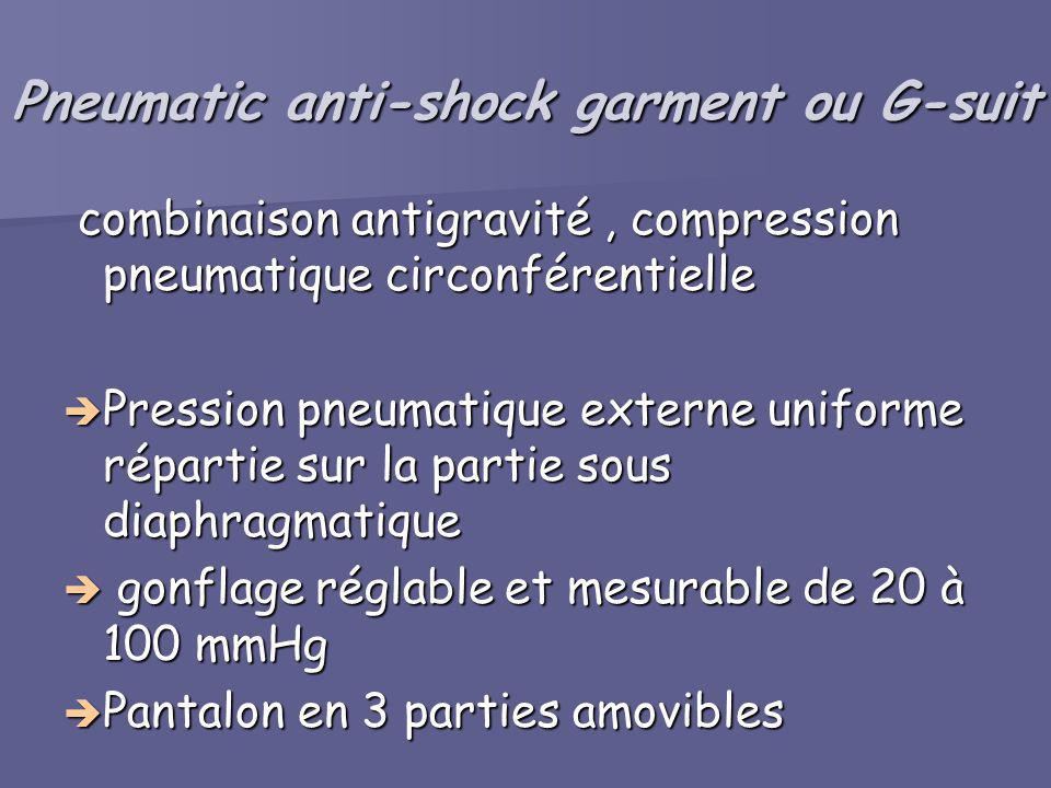 Pneumatic anti-shock garment ou G-suit