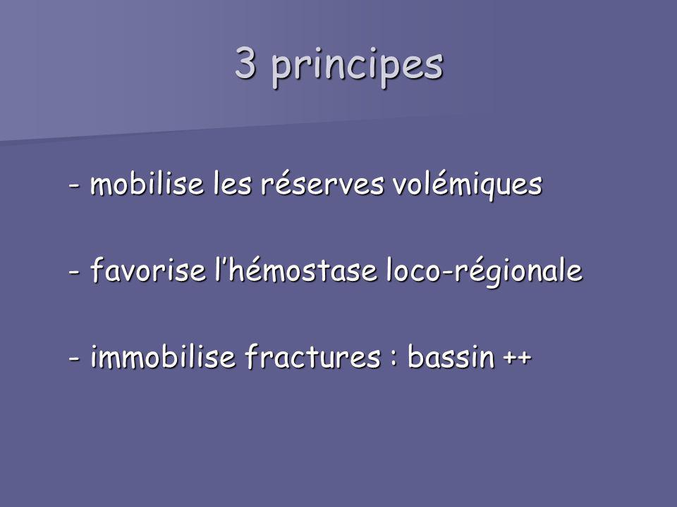 3 principes - mobilise les réserves volémiques