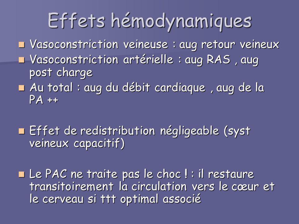 Effets hémodynamiques
