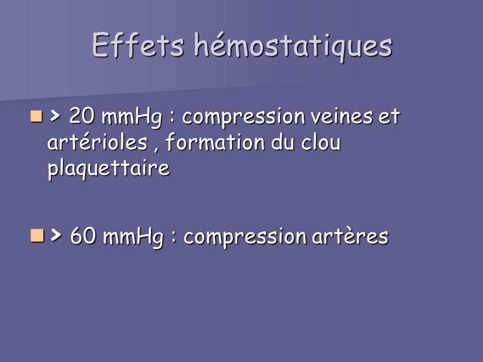 Effets hémostatiques > 60 mmHg : compression artères