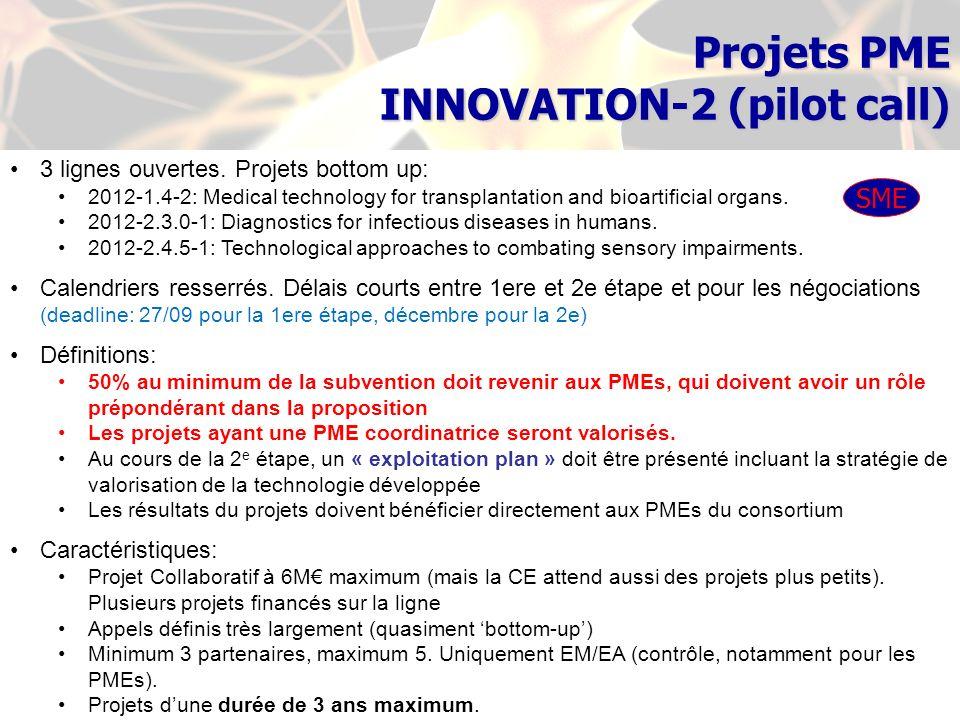 Projets PME INNOVATION-2 (pilot call)
