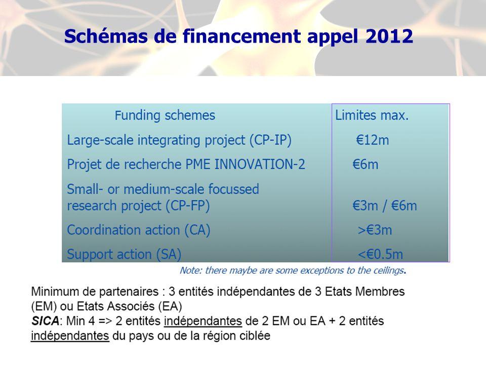 Schémas de financement appel 2012
