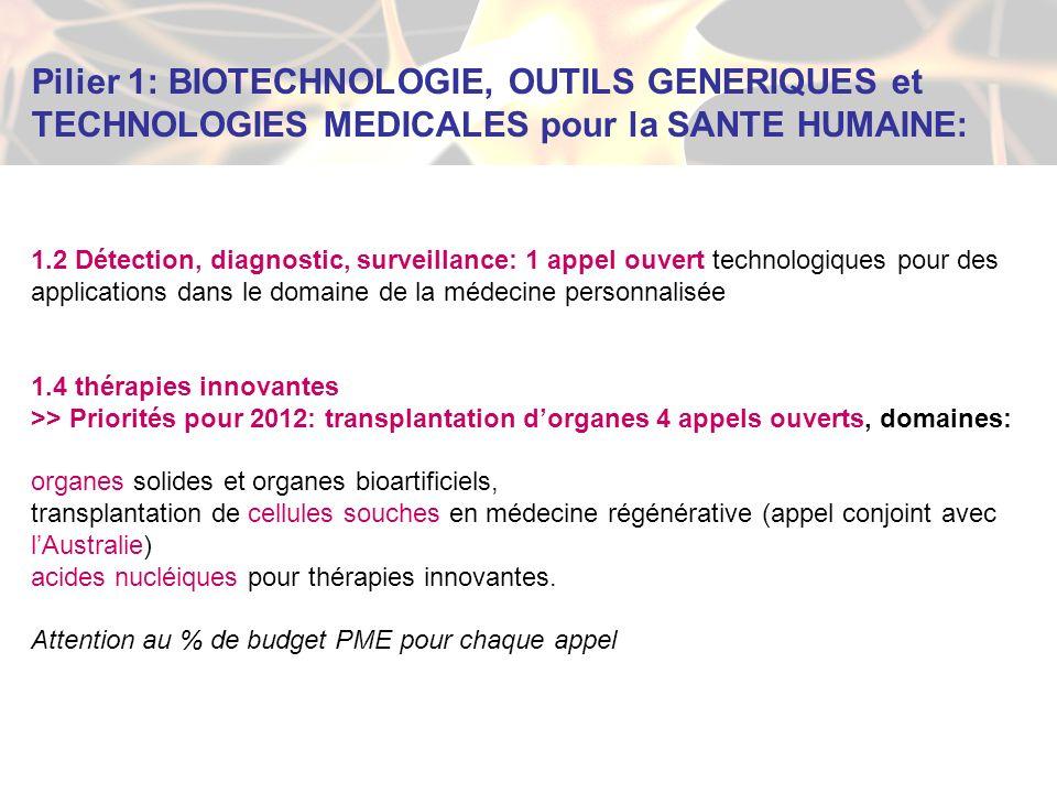 Pilier 1: BIOTECHNOLOGIE, OUTILS GENERIQUES et TECHNOLOGIES MEDICALES pour la SANTE HUMAINE: