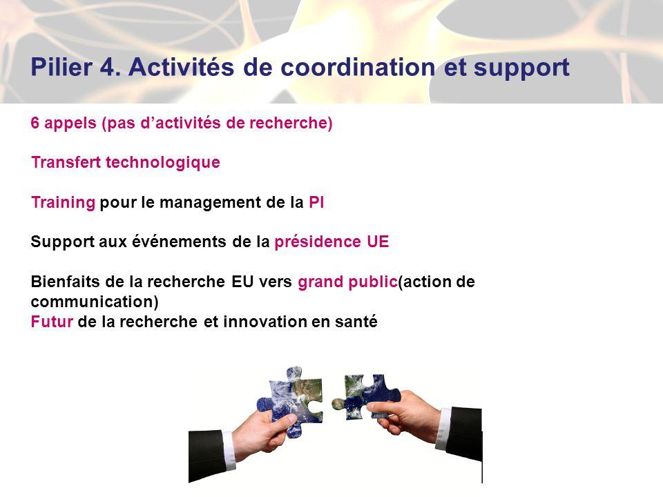 Pilier 4. Activités de coordination et support