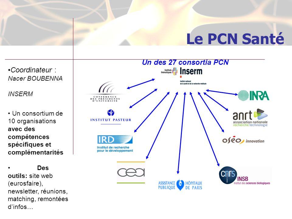 Le PCN Santé Un des 27 consortia PCN Coordinateur : Nacer BOUBENNA