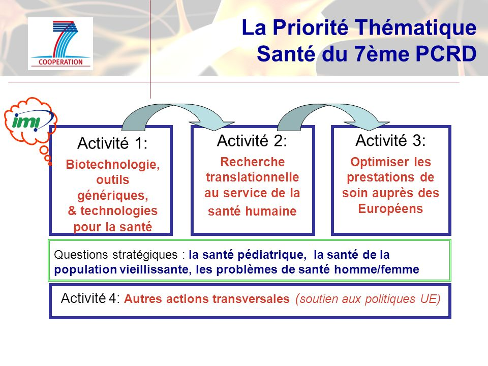 La Priorité Thématique Santé du 7ème PCRD