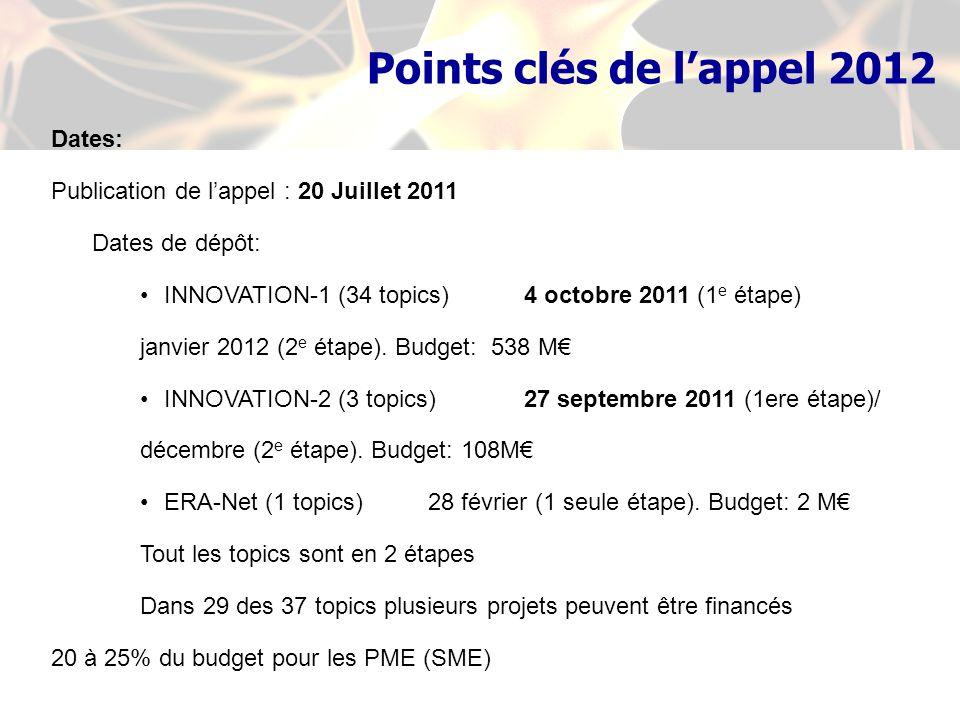 Points clés de l'appel 2012 Dates: