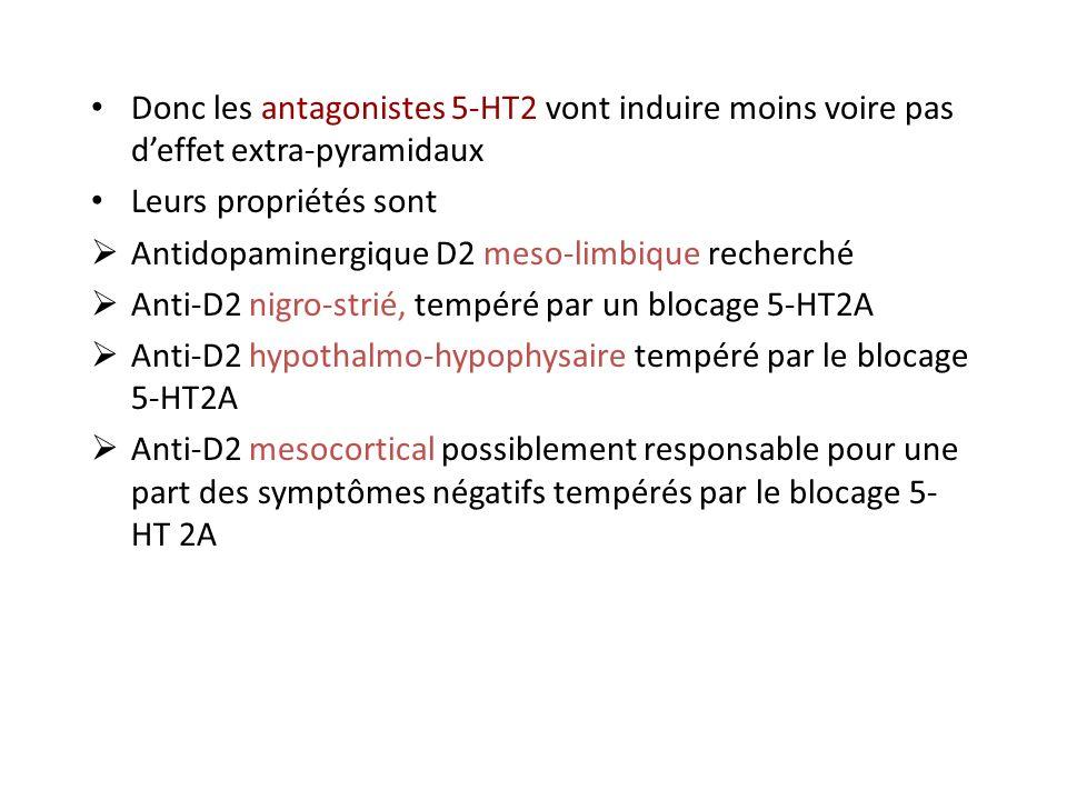Donc les antagonistes 5-HT2 vont induire moins voire pas d'effet extra-pyramidaux