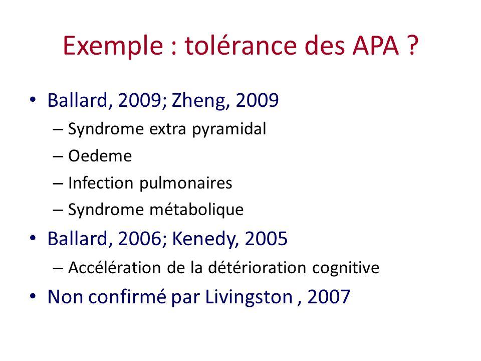 Exemple : tolérance des APA