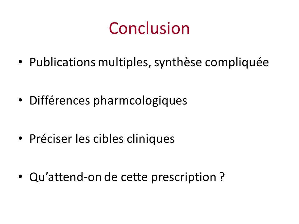 Conclusion Publications multiples, synthèse compliquée