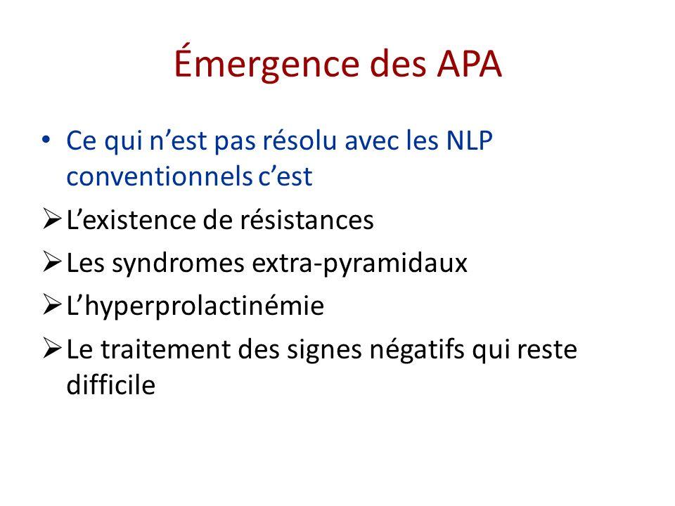 Émergence des APA Ce qui n'est pas résolu avec les NLP conventionnels c'est. L'existence de résistances.