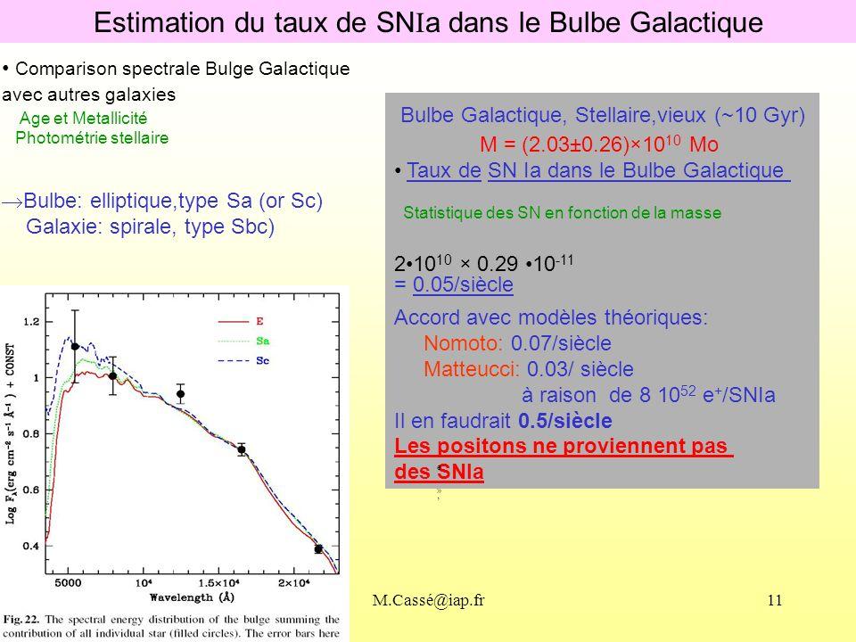 Estimation du taux de SNIa dans le Bulbe Galactique