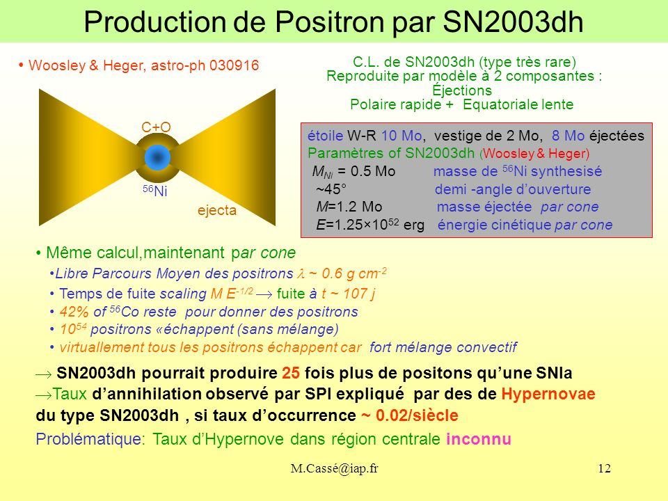 Production de Positron par SN2003dh