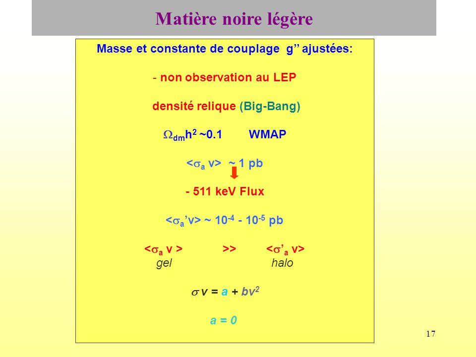 Matière noire légère Masse et constante de couplage g'' ajustées: