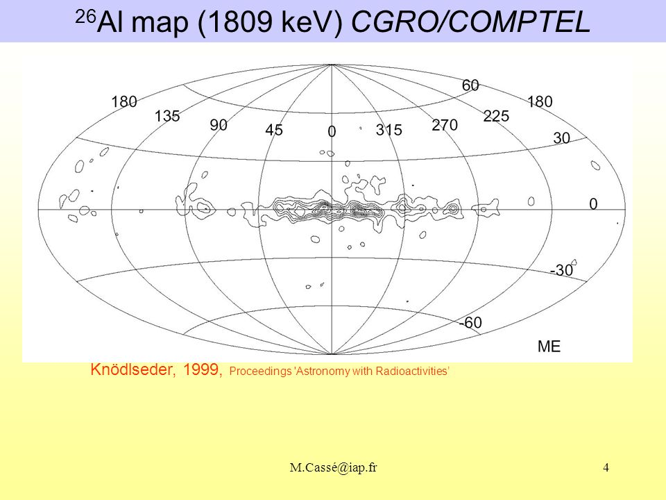 26Al map (1809 keV) CGRO/COMPTEL