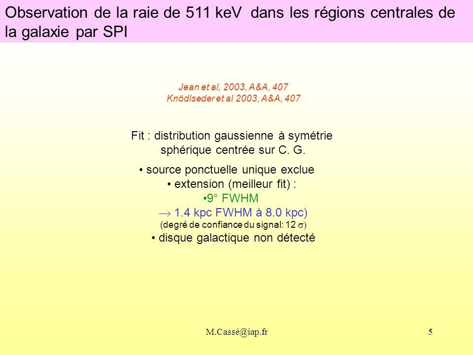 Observation de la raie de 511 keV dans les régions centrales de la galaxie par SPI