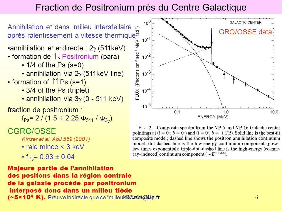 Fraction de Positronium près du Centre Galactique