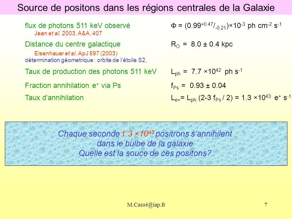 Source de positons dans les régions centrales de la Galaxie