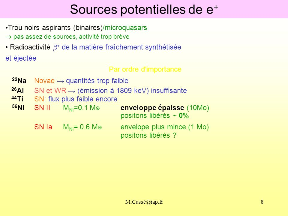 Sources potentielles de e+