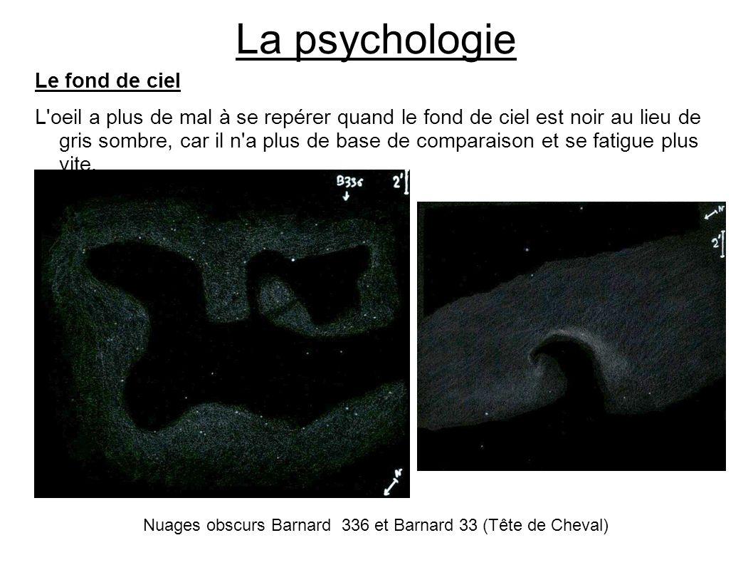 La psychologie Le fond de ciel