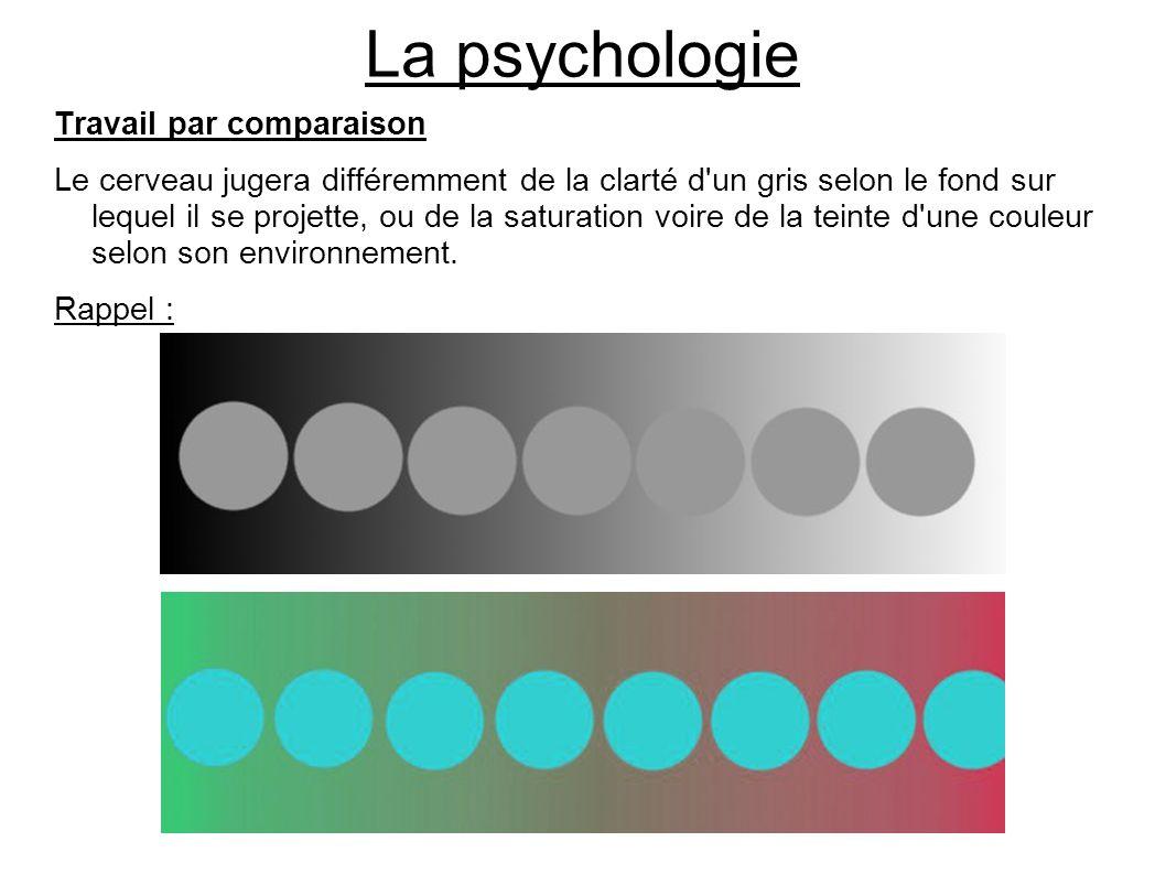 La psychologie Travail par comparaison