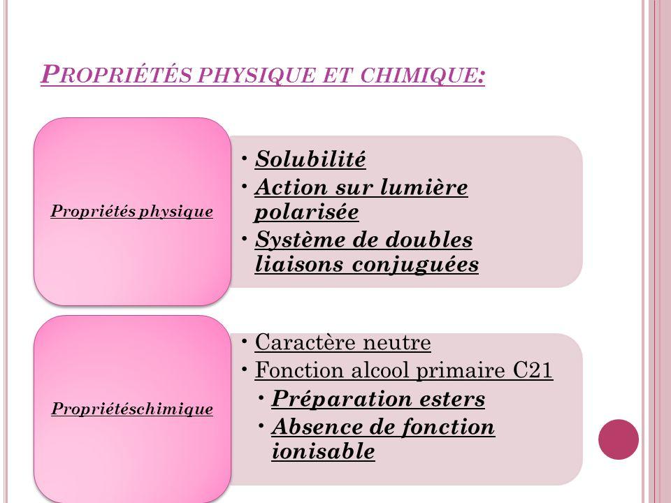 Propriétés physique et chimique: