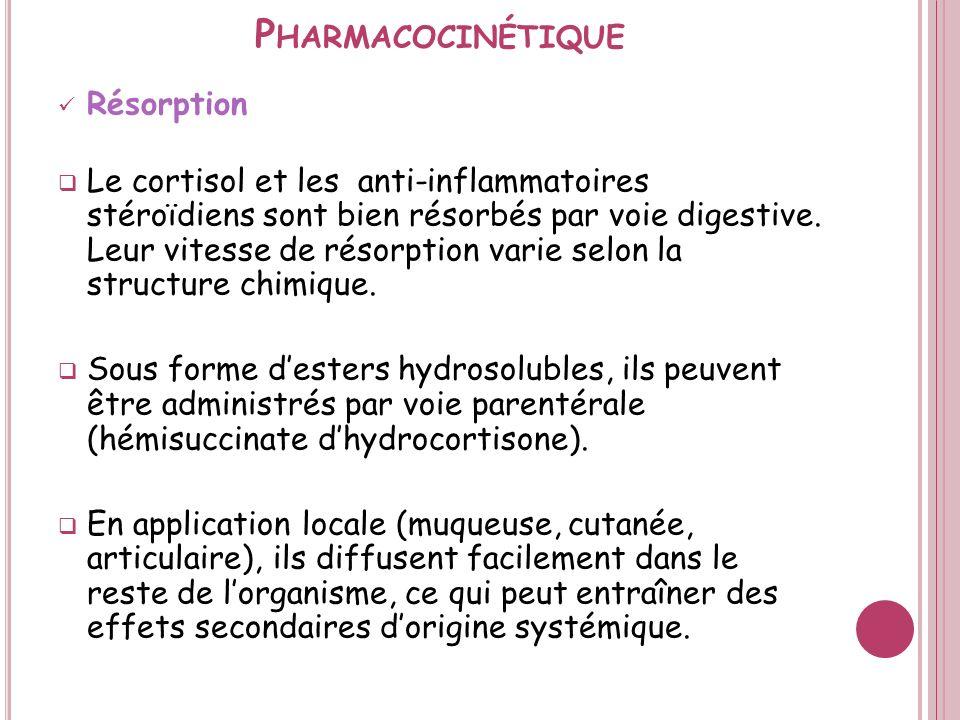 Pharmacocinétique Résorption