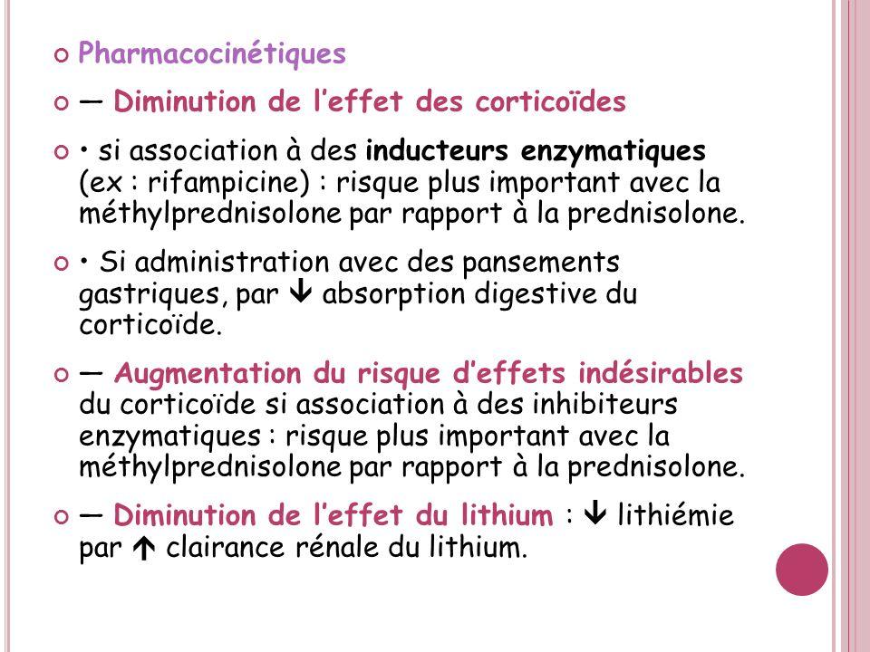 Pharmacocinétiques — Diminution de l'effet des corticoïdes.