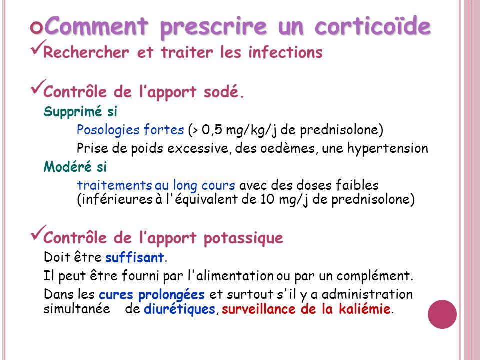 Comment prescrire un corticoïde