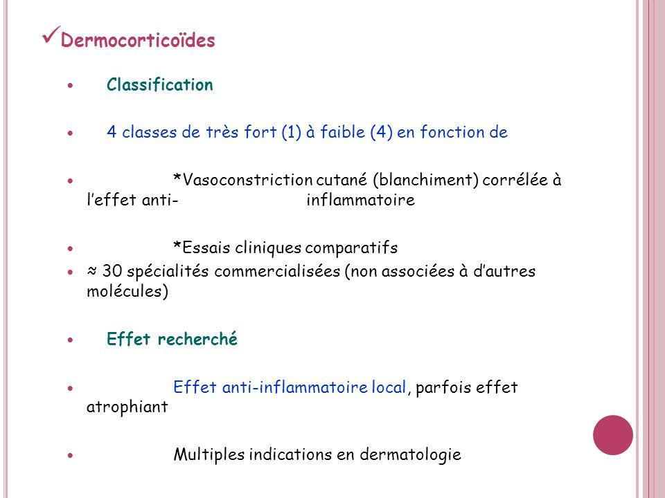 Dermocorticoïdes Classification