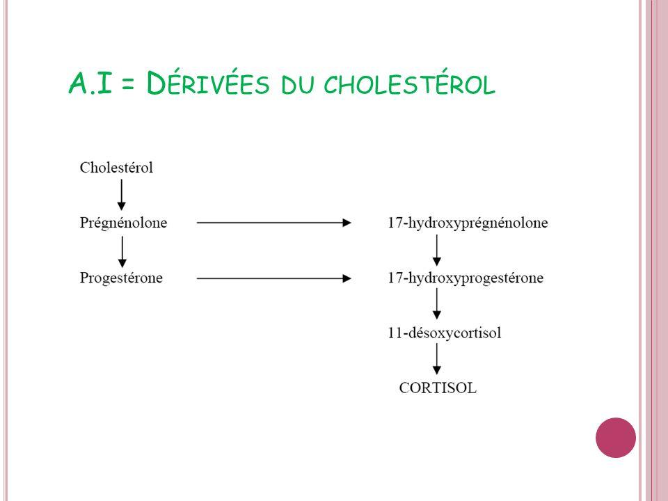 A.I = Dérivées du cholestérol