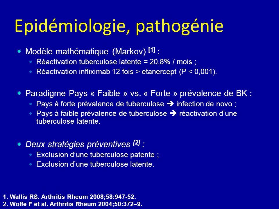 Epidémiologie, pathogénie