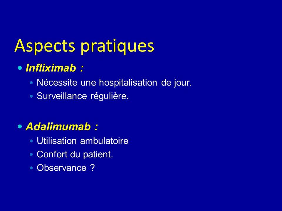 Aspects pratiques Infliximab : Adalimumab :
