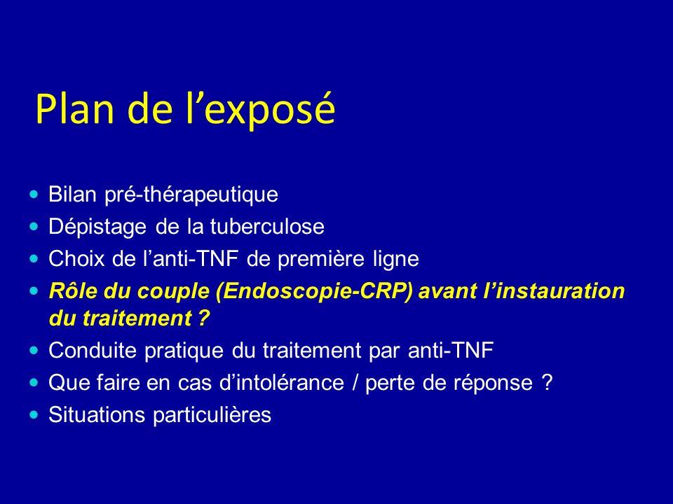 Plan de l'exposé Bilan pré-thérapeutique Dépistage de la tuberculose