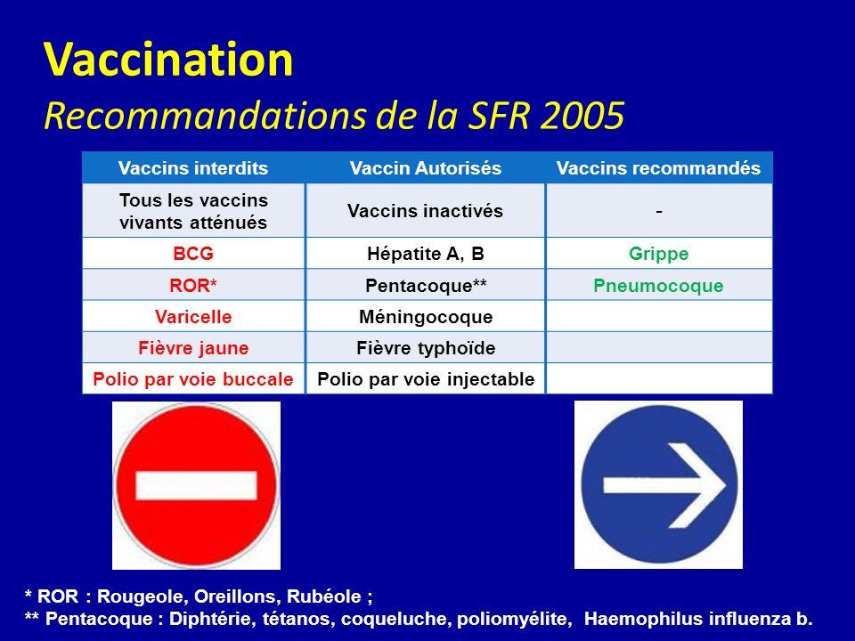 Vaccination Recommandations de la SFR 2005