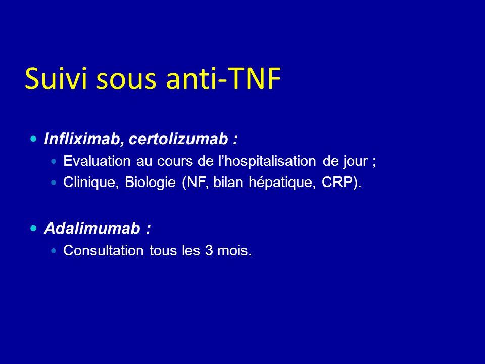 Suivi sous anti-TNF Infliximab, certolizumab : Adalimumab :