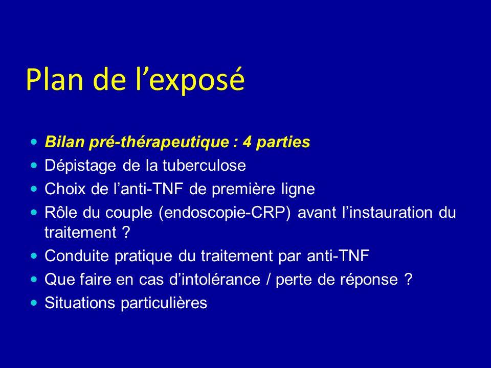 Plan de l'exposé Bilan pré-thérapeutique : 4 parties