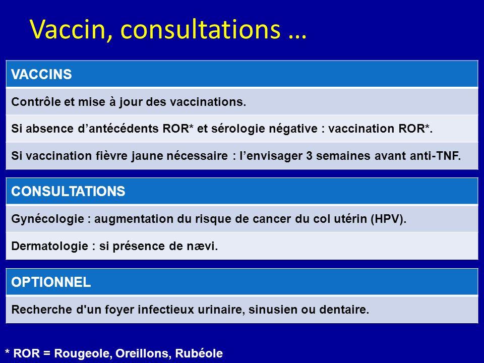 Vaccin, consultations …