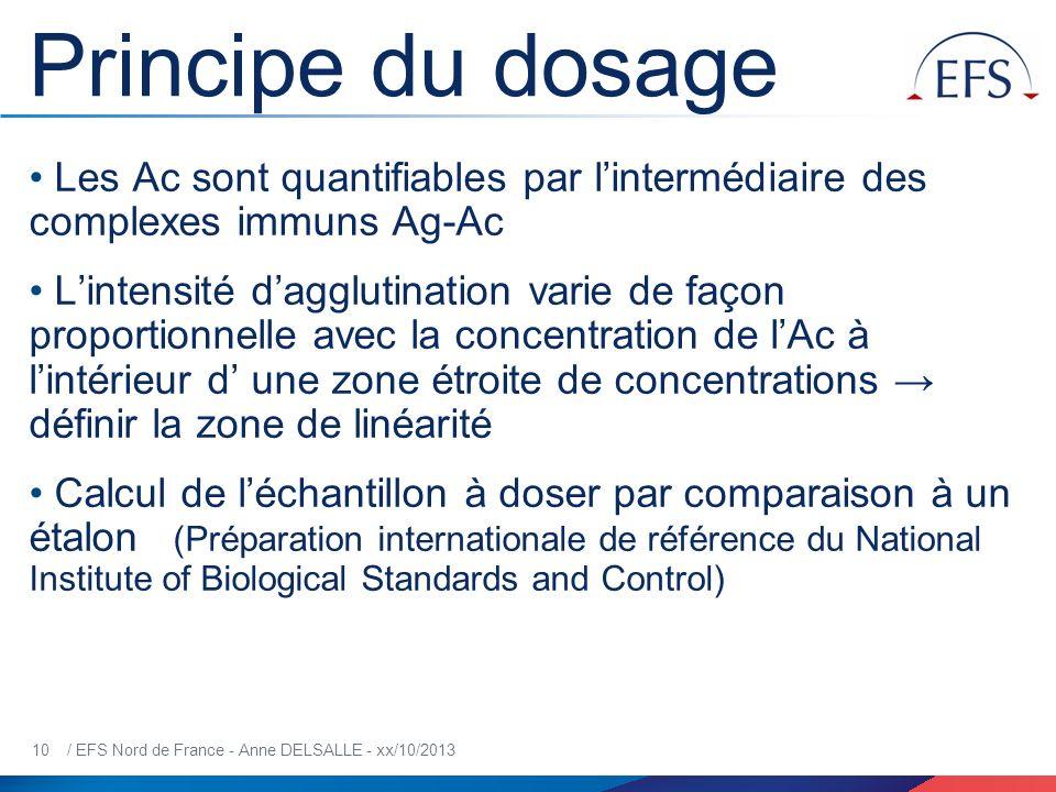 Principe du dosage Les Ac sont quantifiables par l'intermédiaire des complexes immuns Ag-Ac.