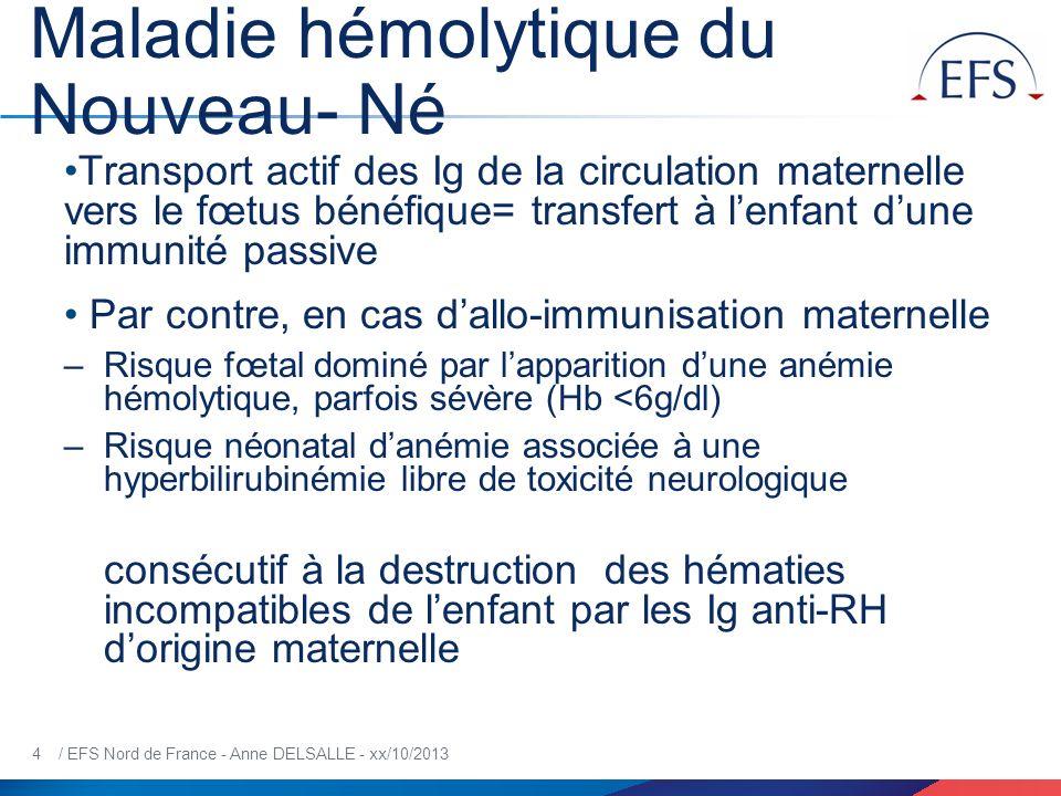 Maladie hémolytique du Nouveau- Né