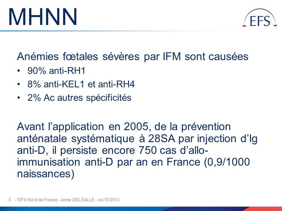 MHNN Anémies fœtales sévères par IFM sont causées