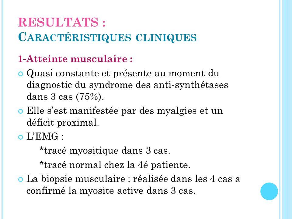 RESULTATS : Caractéristiques cliniques