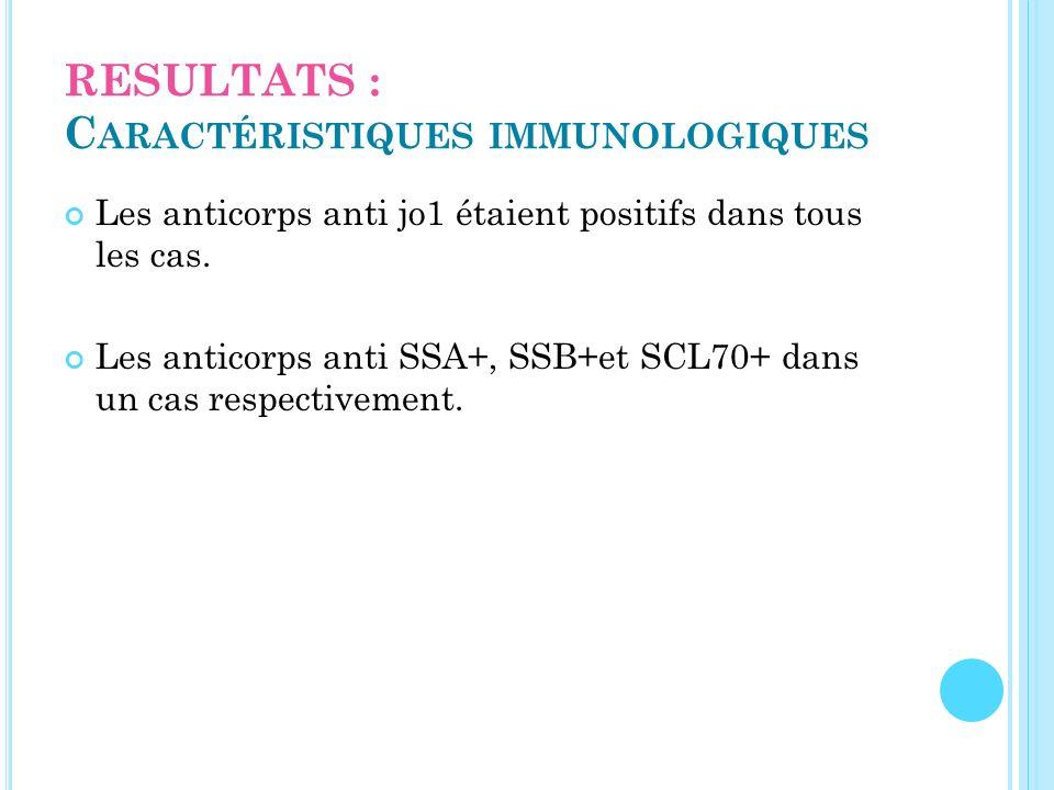 RESULTATS : Caractéristiques immunologiques
