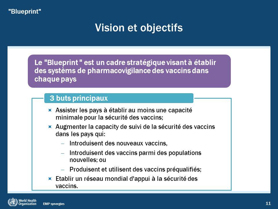 Blueprint Vision et objectifs.