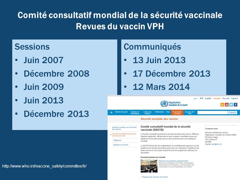 Comité consultatif mondial de la sécurité vaccinale Revues du vaccin VPH