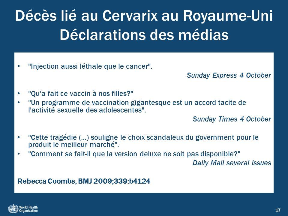 Décès lié au Cervarix au Royaume-Uni Déclarations des médias
