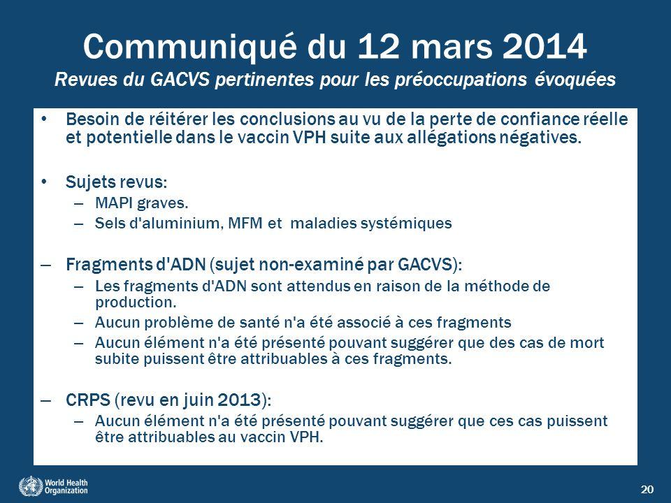 Communiqué du 12 mars 2014 Revues du GACVS pertinentes pour les préoccupations évoquées