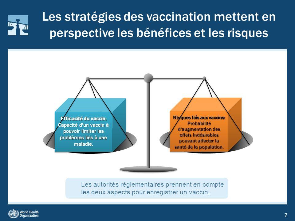 Les stratégies des vaccination mettent en perspective les bénéfices et les risques