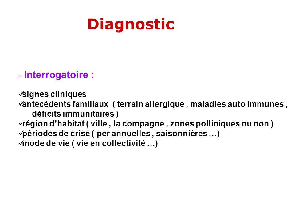 Diagnostic signes cliniques